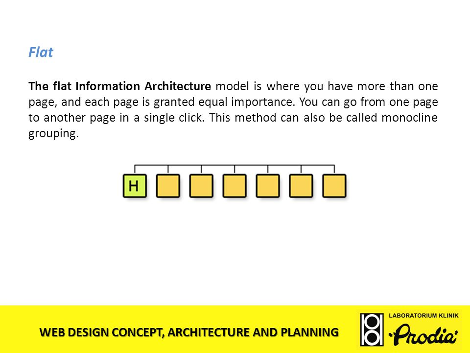 WEB DESIGN CONCEPT, ARCHITECTURE AND PLANNING Flat The flat Information Architecture model is where you have more than one page, and each page is gran