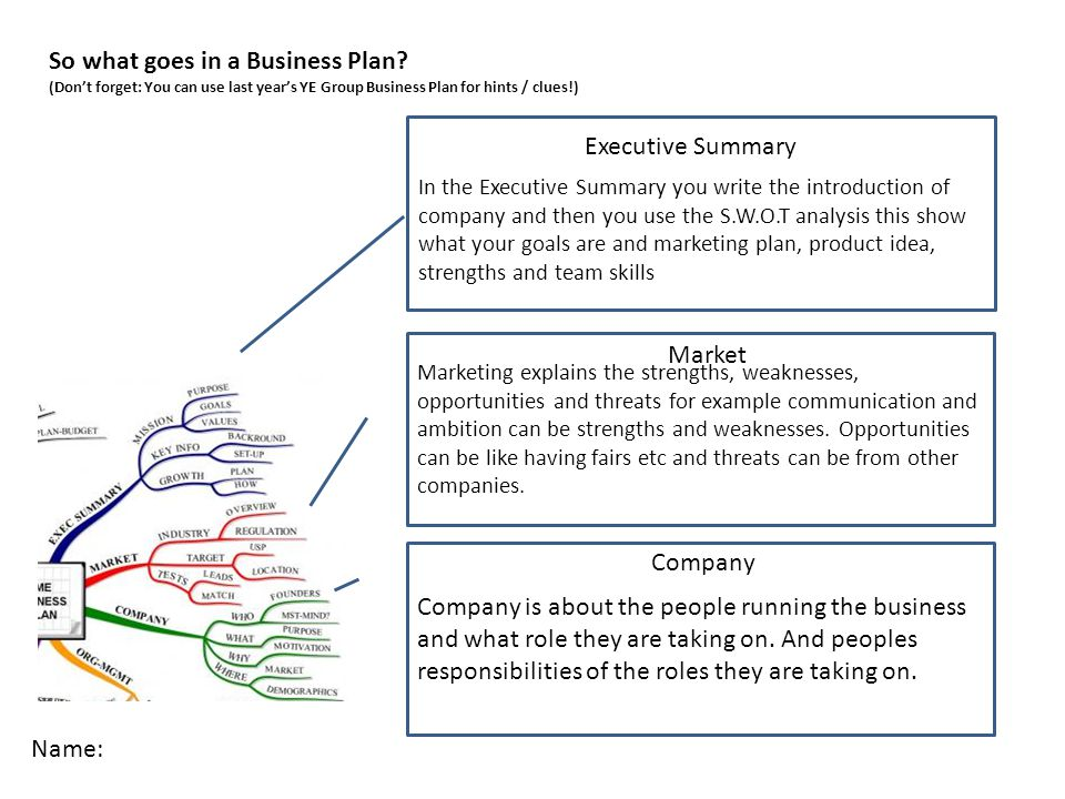 So what goes in a Business Plan? (Don't forget: You can use last year's YE Group Business Plan for hints / clues!) Name: Marketing explains the streng