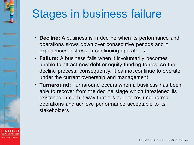 Business turnaround model