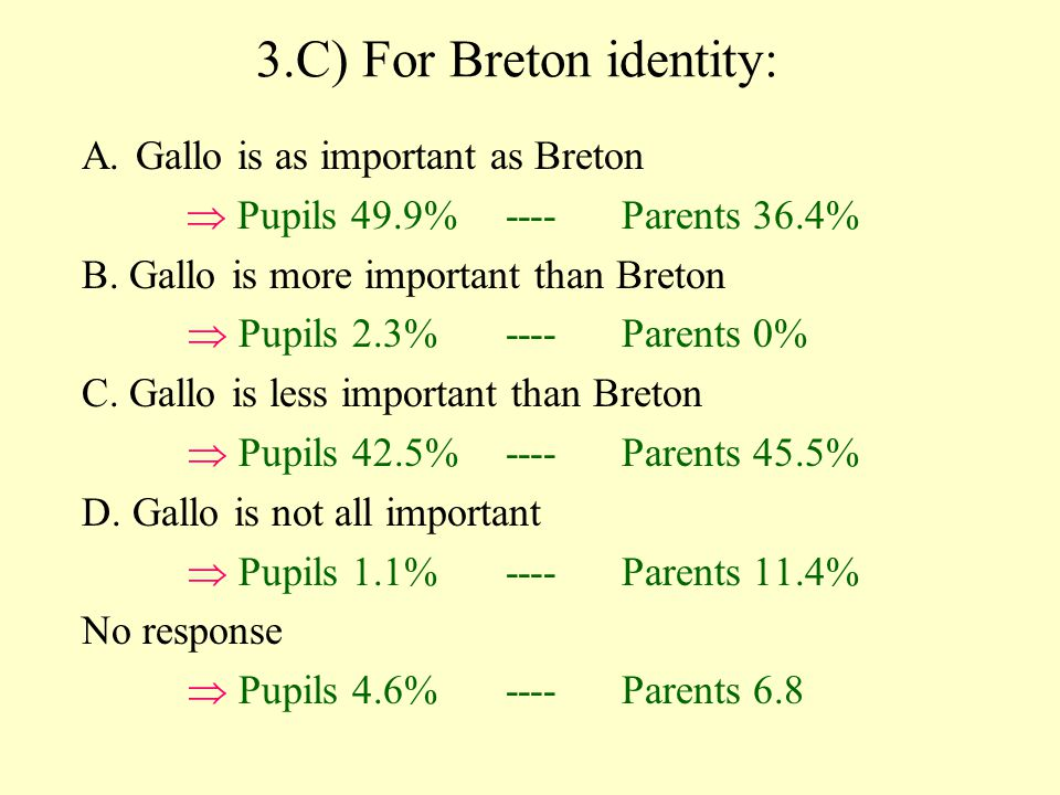 3.C) For Breton identity: A.Gallo is as important as Breton  Pupils 49.9% ---- Parents 36.4% B. Gallo is more important than Breton  Pupils 2.3% ---