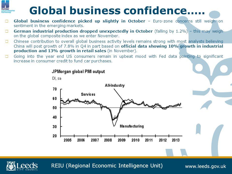 REIU (Regional Economic Intelligence Unit) Global business confidence…..