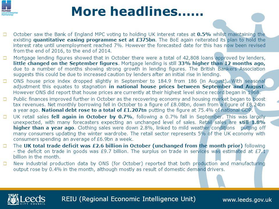 REIU (Regional Economic Intelligence Unit) Summary Economic data…… (1) 20032013 % Change % Change in UK Total Output (GVA) (£bn CVM 2010 prices) 14154%11% Workforce jobs (Thousands) 4154304%6% Working age population (Thousands) 5395685%7% Total population (Thousands) 8889335%7% Household disposable Income (£bn CVM 2010 prices) 12 3%10% Household spending (£bn CVM 2010 prices) 11129%10% ▪ The Humber economy grew by 4% over the last decade.