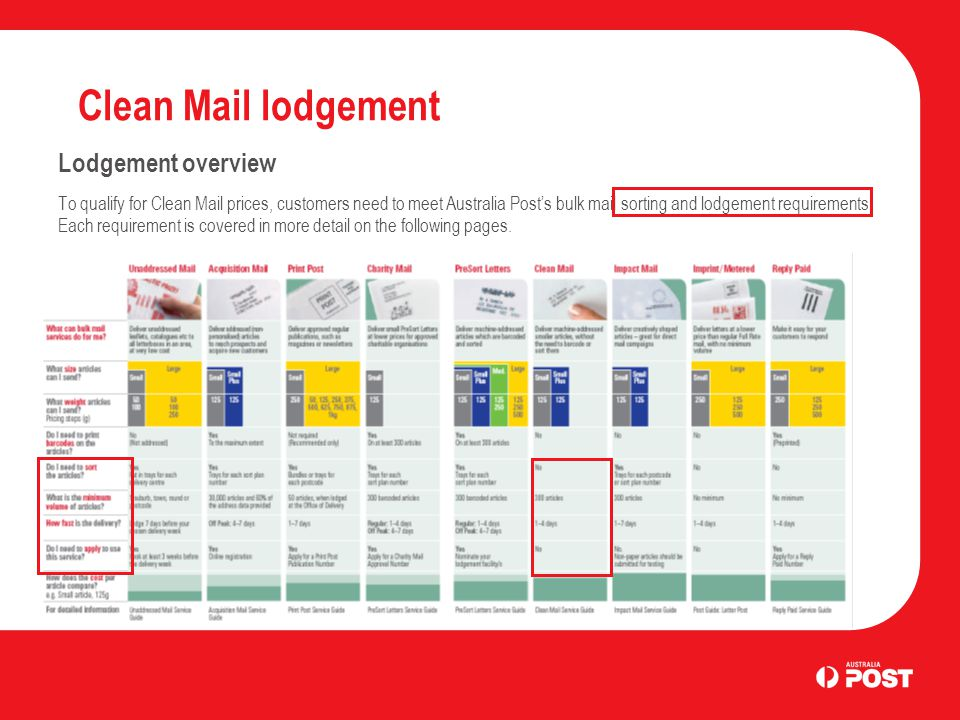 Clean Mail lodgement Lodgement overview To qualify for Clean Mail prices, customers need to meet Australia Post's bulk mail sorting and lodgement requirements.