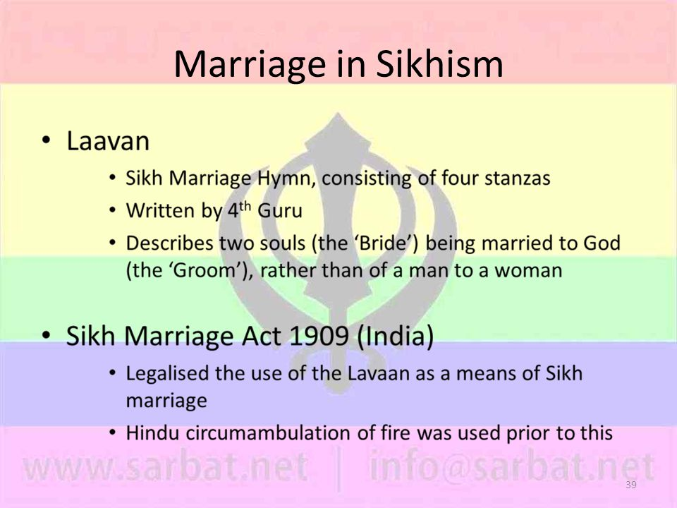 39 Marriage in Sikhism