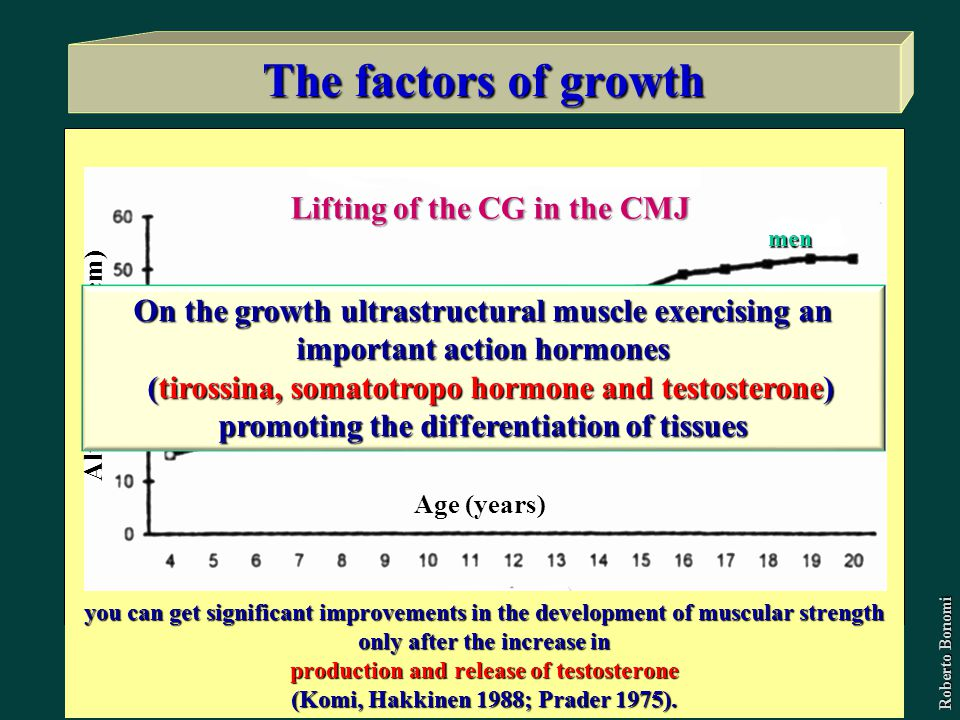 The factors of growth Lifting the CG obtained during a jump with the countermovement by males and females, practicing sports and activities is present