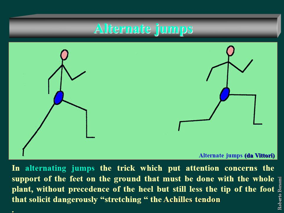 Alternate jumps Alternate jumps ( (( (da Vittori) Achilles tendon In alternating jumps the trick which put attention concerns the support of the feet