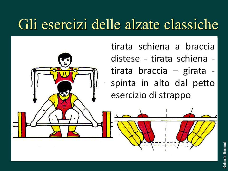 Gli esercizi delle alzate classiche tirata schiena a braccia distese - tirata schiena - tirata braccia – girata - spinta in alto dal petto esercizio d