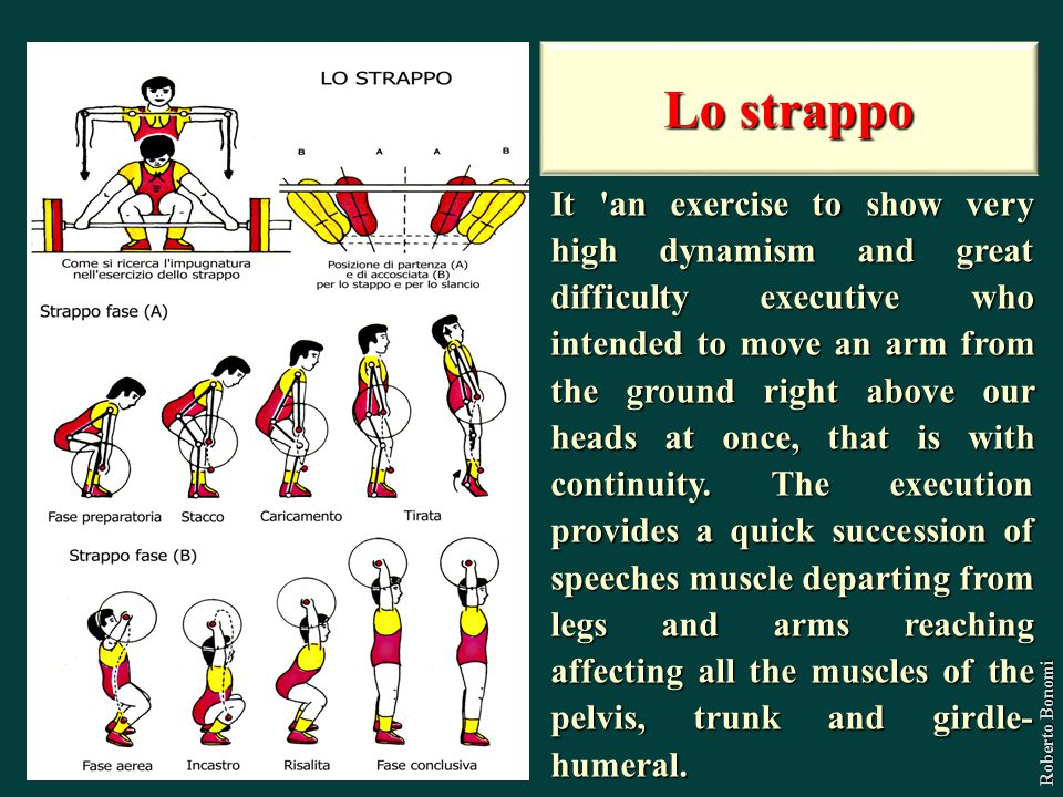 It 'an exercise to show very high dynamism and great difficulty executive who intended to move an arm from the ground right above our heads at once, t