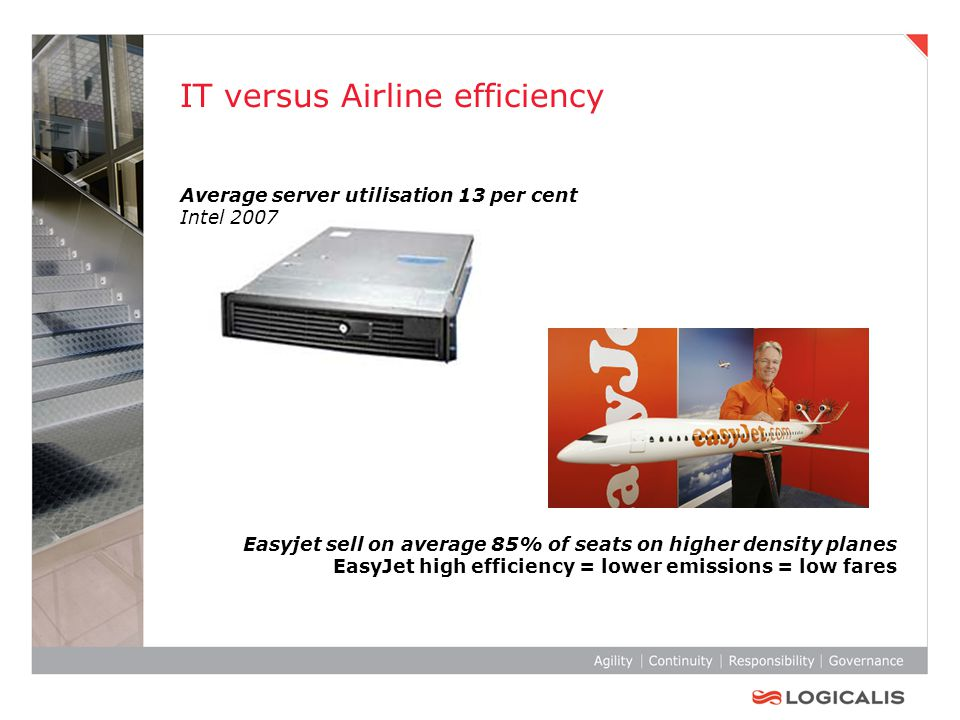 IT versus Airline efficiency Easyjet sell on average 85% of seats on higher density planes EasyJet high efficiency = lower emissions = low fares Average server utilisation 13 per cent Intel 2007