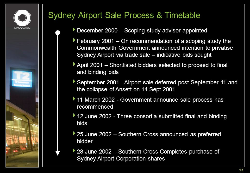 13 Sydney Airport Sale Process & Timetable  April 2001 – Shortlisted bidders selected to proceed to final and binding bids  September 2001 - Airport sale deferred post September 11 and the collapse of Ansett on 14 Sept 2001  11 March 2002 - Government announce sale process has recommenced  December 2000 – Scoping study advisor appointed  February 2001 – On recommendation of a scoping study the Commonwealth Government announced intention to privatise Sydney Airport via trade sale – indicative bids sought  12 June 2002 - Three consortia submitted final and binding bids  25 June 2002 – Southern Cross announced as preferred bidder  28 June 2002 – Southern Cross Completes purchase of Sydney Airport Corporation shares