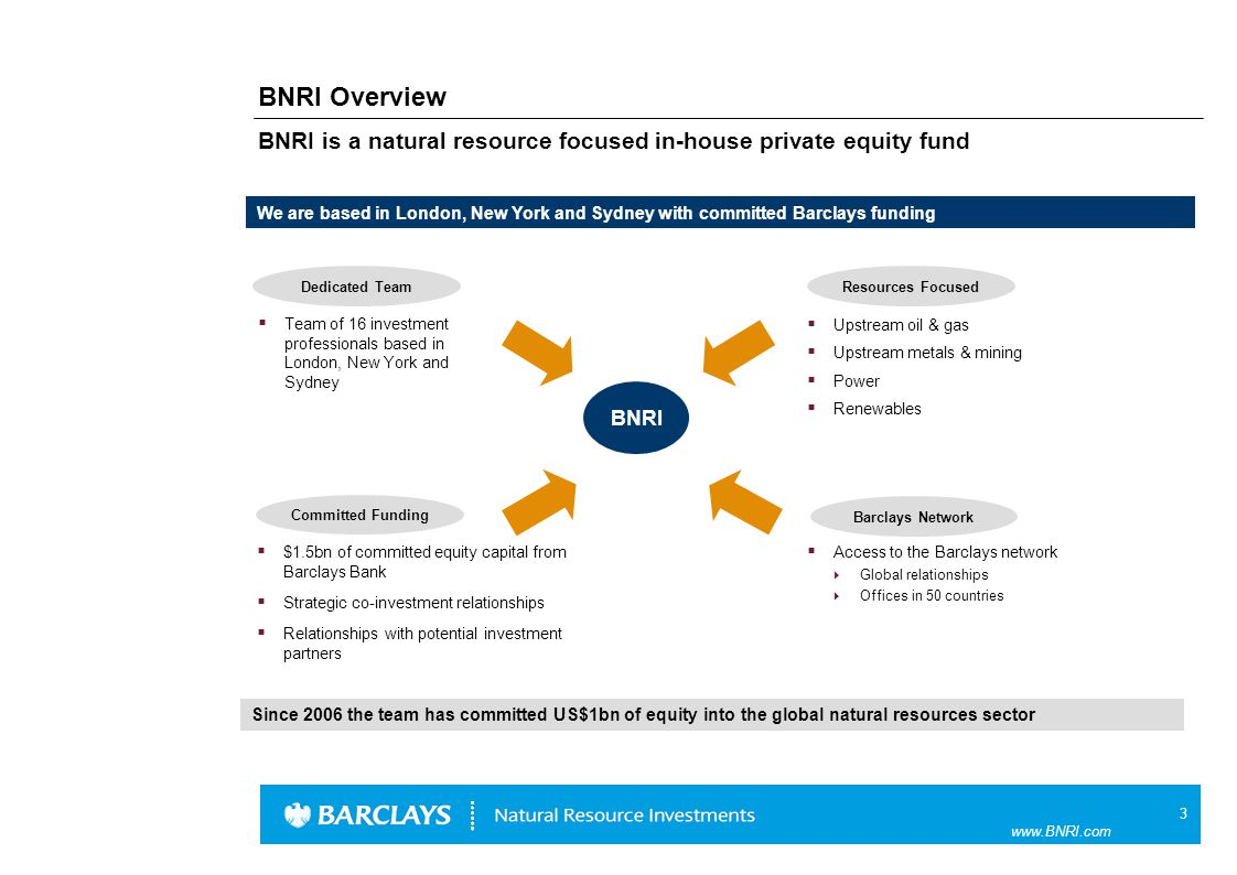 3 www.BNRI.com BNRI is a natural resource focused in-house private equity fund BNRI Overview We are based in London, New York and Sydney with committed Barclays funding BNRI Resources Focused Committed Funding  $1.5bn of committed equity capital from Barclays Bank  Strategic co-investment relationships  Relationships with potential investment partners  Upstream oil & gas  Upstream metals & mining  Power  Renewables Dedicated Team  Team of 16 investment professionals based in London, New York and Sydney Barclays Network  Access to the Barclays network  Global relationships  Offices in 50 countries Since 2006 the team has committed US$1bn of equity into the global natural resources sector