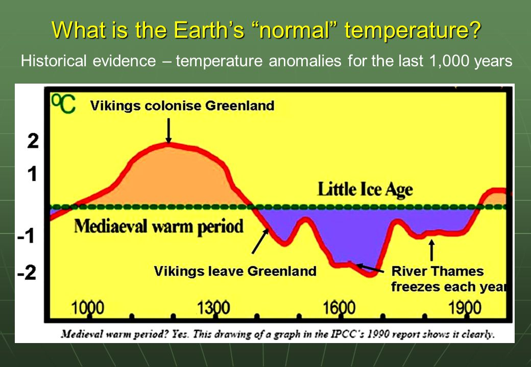 What is the Earth's normal temperature.