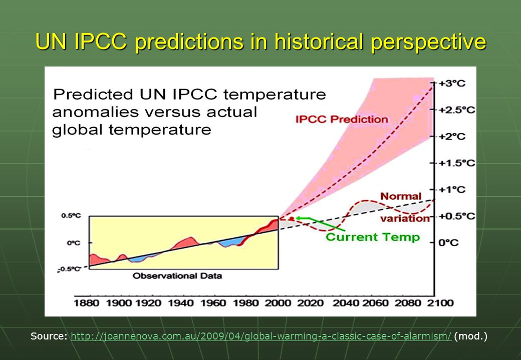 UN IPCC predictions in historical perspective Source: http://joannenova.com.au/2009/04/global-warming-a-classic-case-of-alarmism/ (mod.)http://joannenova.com.au/2009/04/global-warming-a-classic-case-of-alarmism/