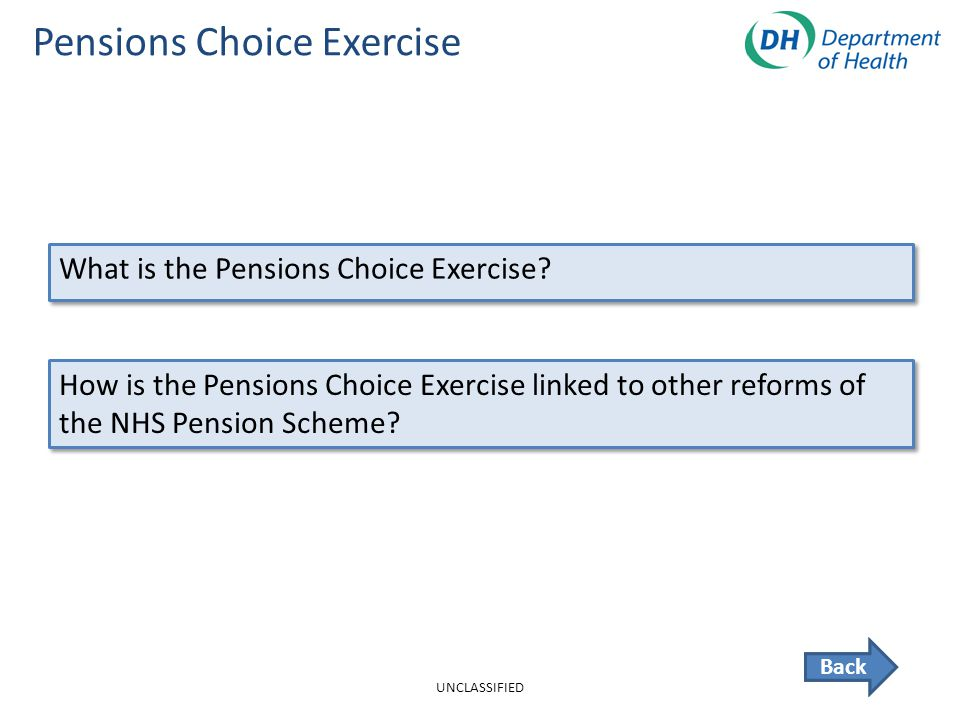 Pensions Choice Exercise Back What is the Pensions Choice Exercise.