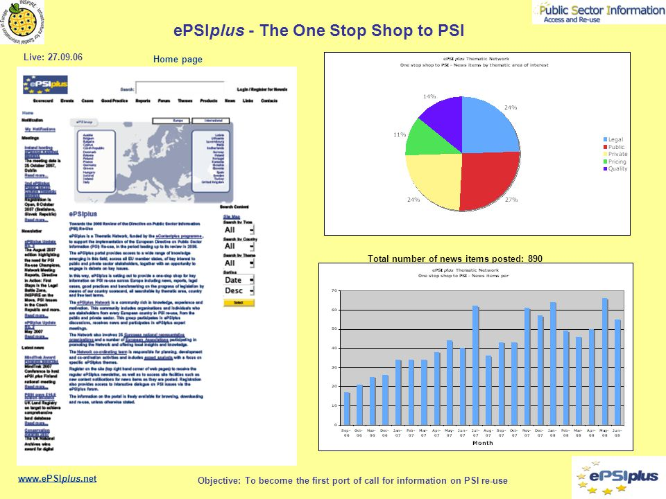 ePSIplus - The One Stop Shop to PSI Live: 27.09.06 Objective: To become the first port of call for information on PSI re-use www.ePSIplus.net Home page Total number of news items posted: 890
