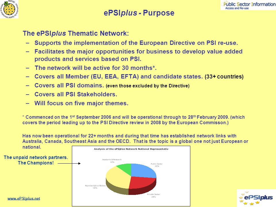 ePSIplus - Network structure www.ePSIplus.net MDR Co-ordinator European Partners Analysts National Partners European Commission Registered Network Stakeholders (on ePSIplus web site) Core Team Network Partners Project Mgmt Board Funded to €950000 (Under the eContentplus Program) 1.A small grant is available for PSI Stakeholders to attend thematic meetings.