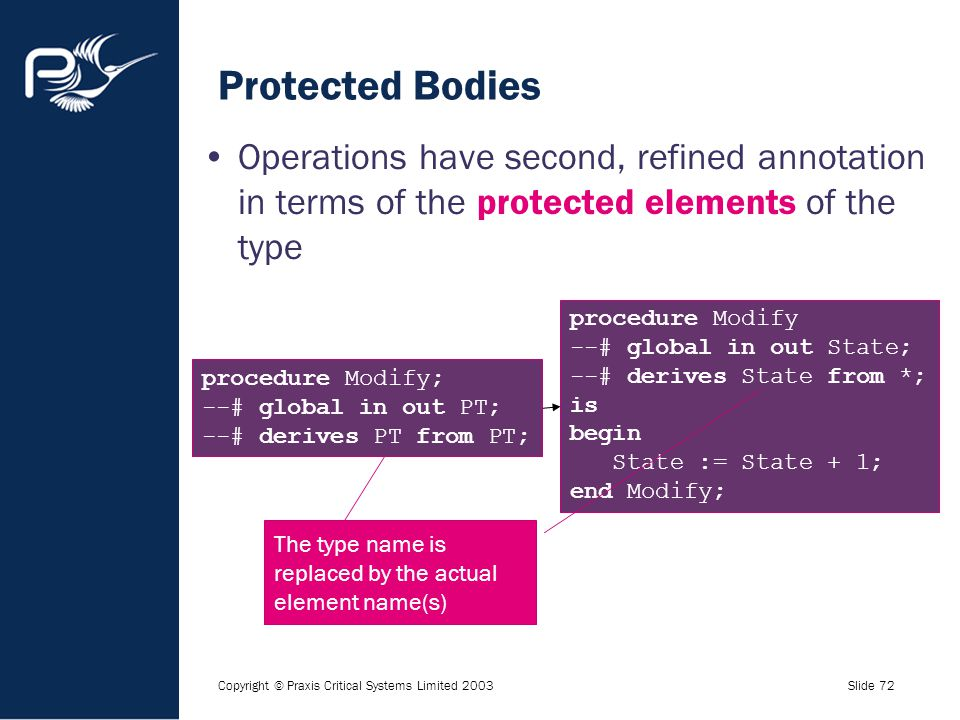 Copyright © Praxis Critical Systems Limited 2003Slide 72 Protected Bodies Operations have second, refined annotation in terms of the protected element