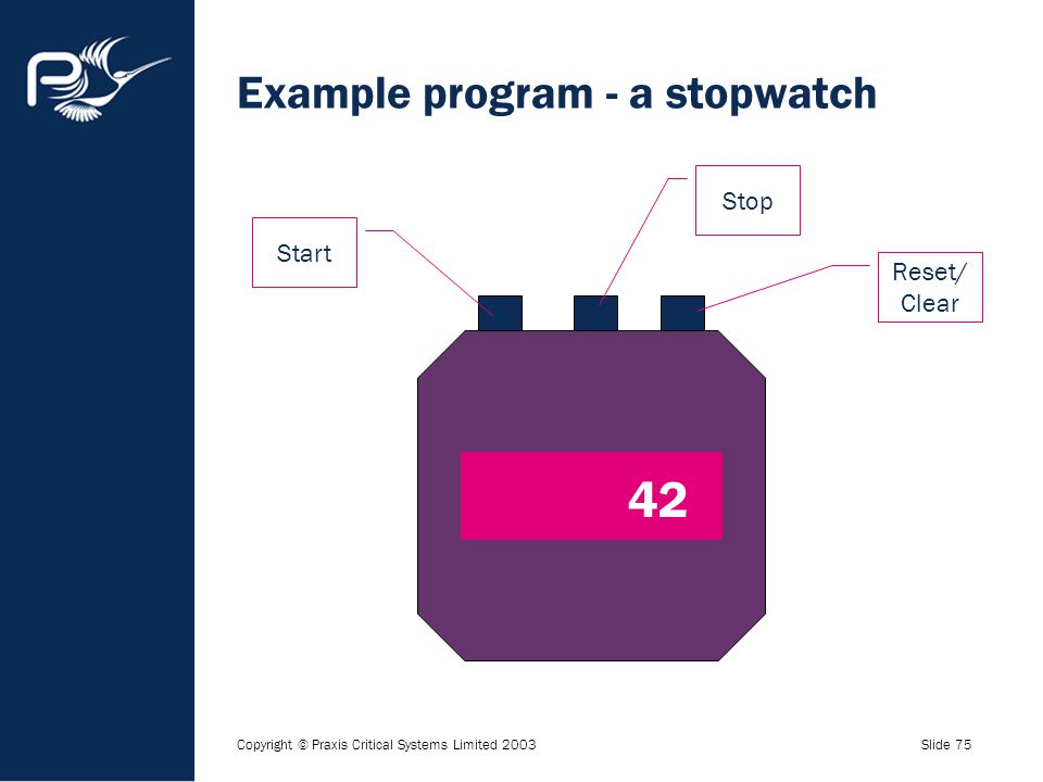 Copyright © Praxis Critical Systems Limited 2003Slide 75 Example program - a stopwatch 42 Start Stop Reset/ Clear