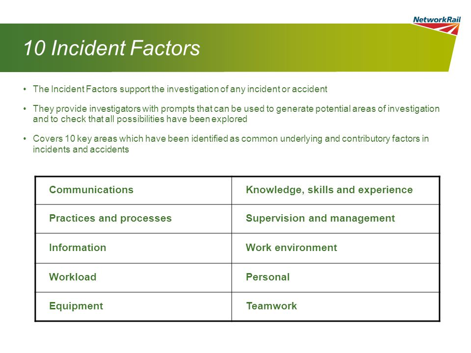 10 Incident Factors The Incident Factors support the investigation of any incident or accident They provide investigators with prompts that can be used to generate potential areas of investigation and to check that all possibilities have been explored Covers 10 key areas which have been identified as common underlying and contributory factors in incidents and accidents CommunicationsKnowledge, skills and experience Practices and processesSupervision and management InformationWork environment WorkloadPersonal EquipmentTeamwork