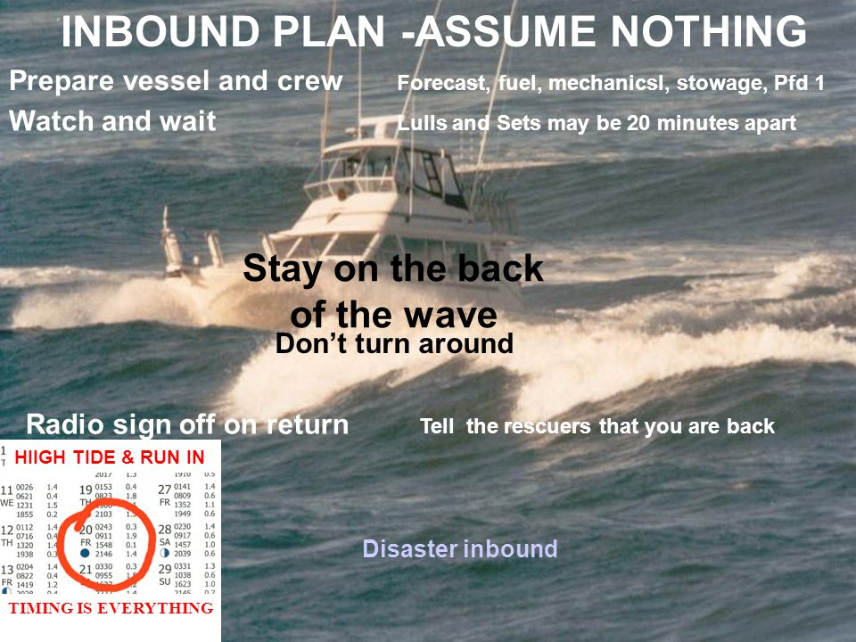 INBOUND PLAN -ASSUME NOTHING Don't turn around HIIGH TIDE & RUN IN TIMING IS EVERYTHING Stay on the back of the wave Watch and wait Lulls and Sets may be 20 minutes apart Prepare vessel and crew Forecast, fuel, mechanicsl, stowage, Pfd 1 Radio sign off on return Tell the rescuers that you are back Disaster inbound