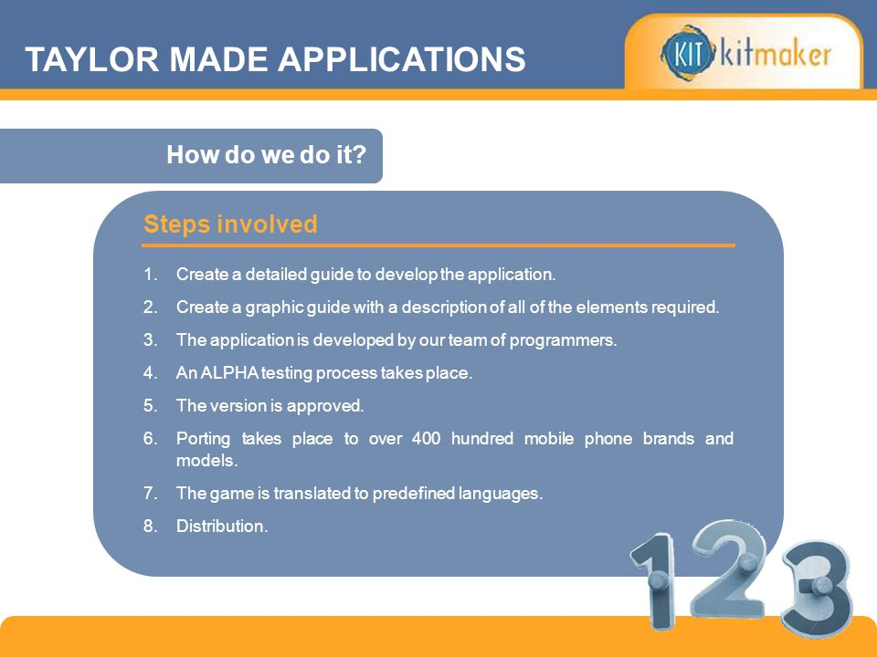 1.Create a detailed guide to develop the application.