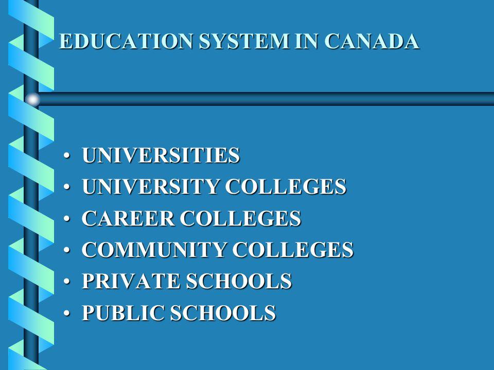 EDUCATION SYSTEM IN CANADA UNIVERSITIESUNIVERSITIES UNIVERSITY COLLEGESUNIVERSITY COLLEGES CAREER COLLEGESCAREER COLLEGES COMMUNITY COLLEGESCOMMUNITY COLLEGES PRIVATE SCHOOLSPRIVATE SCHOOLS PUBLIC SCHOOLSPUBLIC SCHOOLS