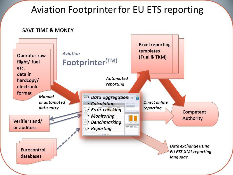 Aviation Footprinter for EU ETS reporting Operator raw flight/ fuel etc.