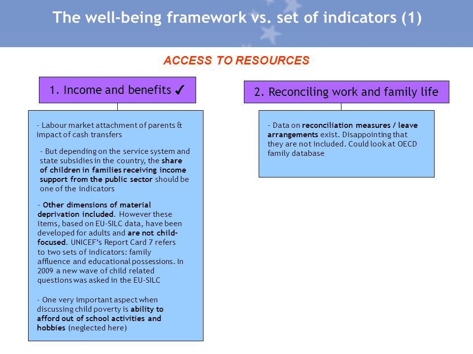 The well-being framework vs.
