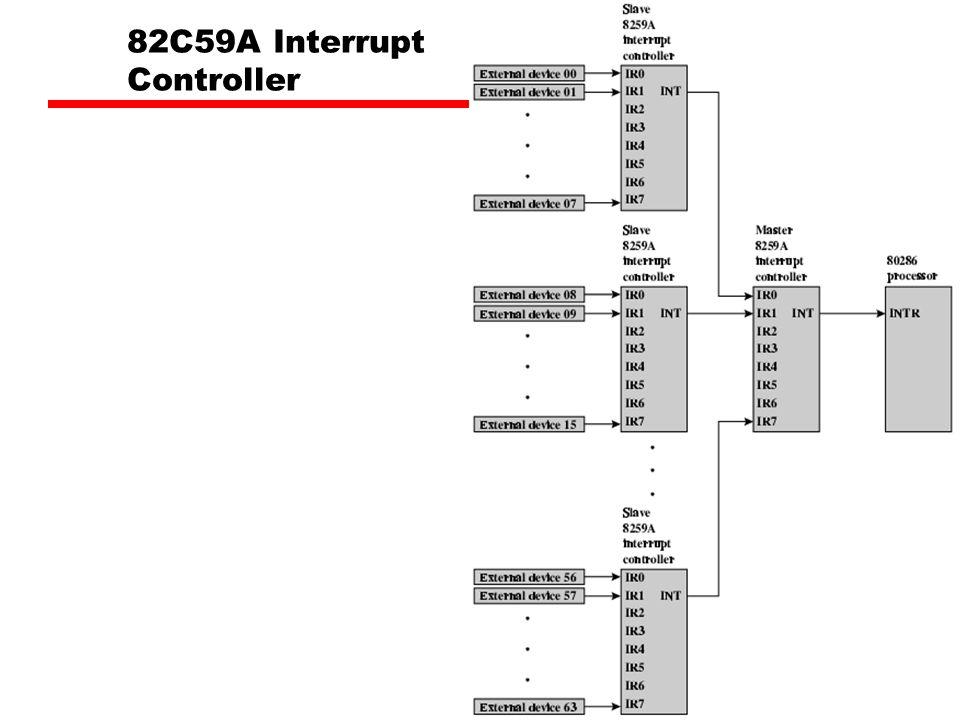 82C59A Interrupt Controller