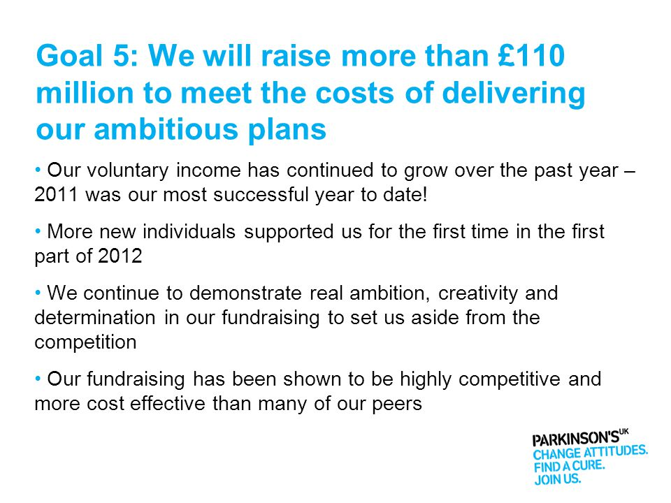 Goal 5: We will raise more than £110 million to meet the costs of delivering our ambitious plans Our voluntary income has continued to grow over the past year – 2011 was our most successful year to date.