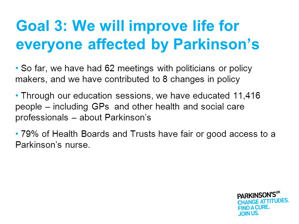 Goal 3: We will improve life for everyone affected by Parkinson's So far, we have had 62 meetings with politicians or policy makers, and we have contributed to 8 changes in policy Through our education sessions, we have educated 11,416 people – including GPs and other health and social care professionals – about Parkinson's 79% of Health Boards and Trusts have fair or good access to a Parkinson's nurse.