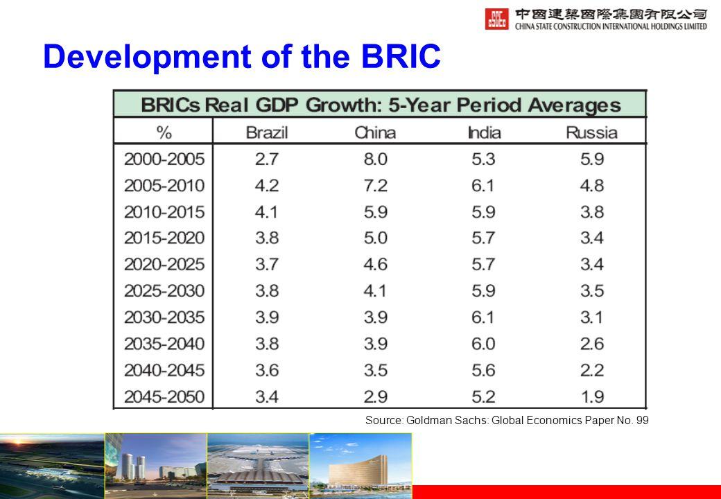 Development of the BRIC Source: Goldman Sachs: Global Economics Paper No. 99
