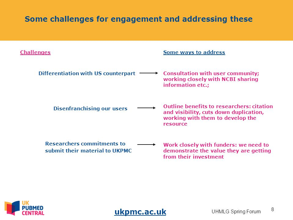 ukpmc.ac.uk 8 UHMLG Spring Forum Some challenges for engagement and addressing these Challenges Differentiation with US counterpart Disenfranchising our users Researchers commitments to submit their material to UKPMC Some ways to address Consultation with user community; working closely with NCBI sharing information etc.; Outline benefits to researchers: citation and visibility, cuts down duplication, working with them to develop the resource Work closely with funders: we need to demonstrate the value they are getting from their investment
