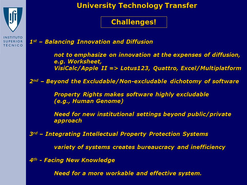 University Technology Transfer Challenges.