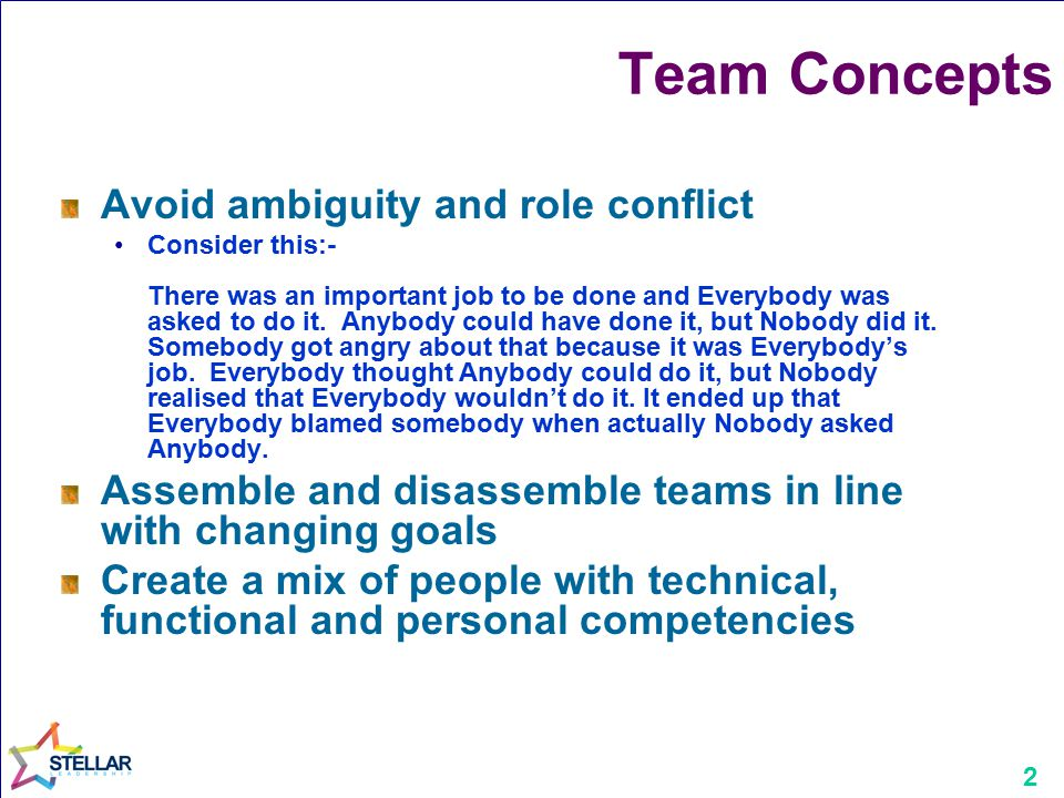 3 Team Concepts Avoid role overload (not enough time or resource for the task in hand) Value differences and success whilst not favouring or isolating individuals Team Leader must lead and (paradoxically) all team members to lead Develop trust Belief in common goal Willing to act and help others Open and honest with people Willing to share information Get to know each other.