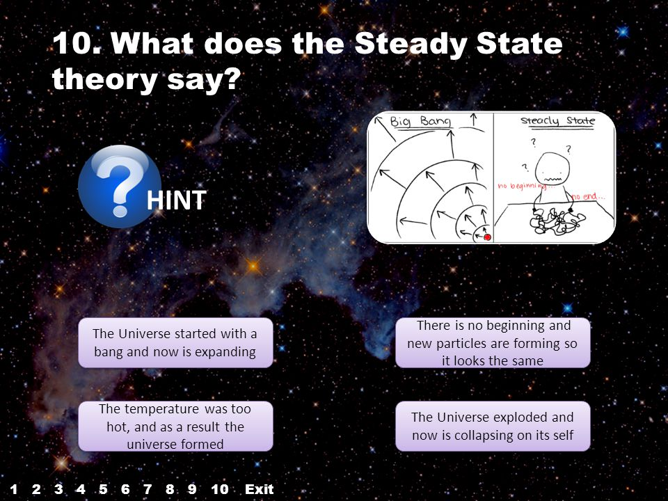 10. What does the Steady State theory say.