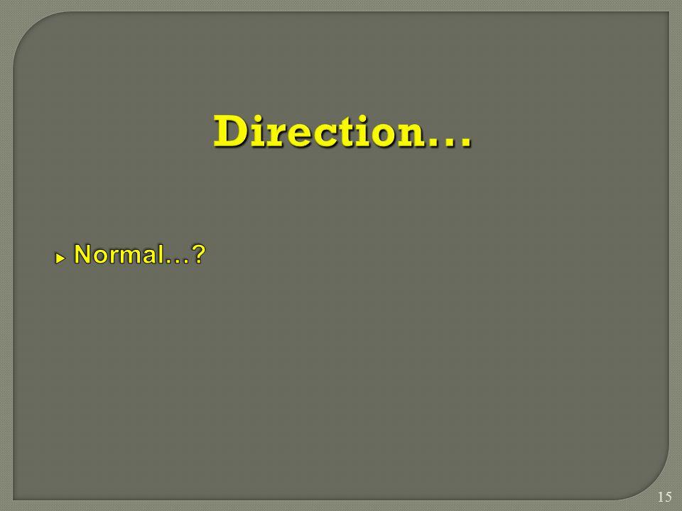 15 Direction...