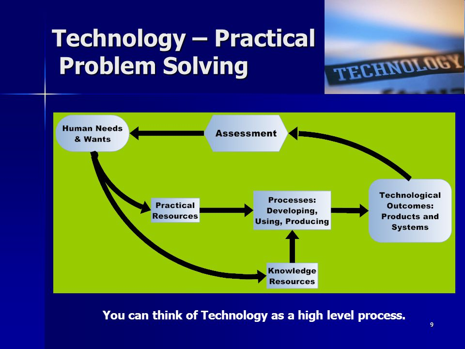 19 Phase 1 - Know Why In phase 1 we mainly explored the Nature of Technology.