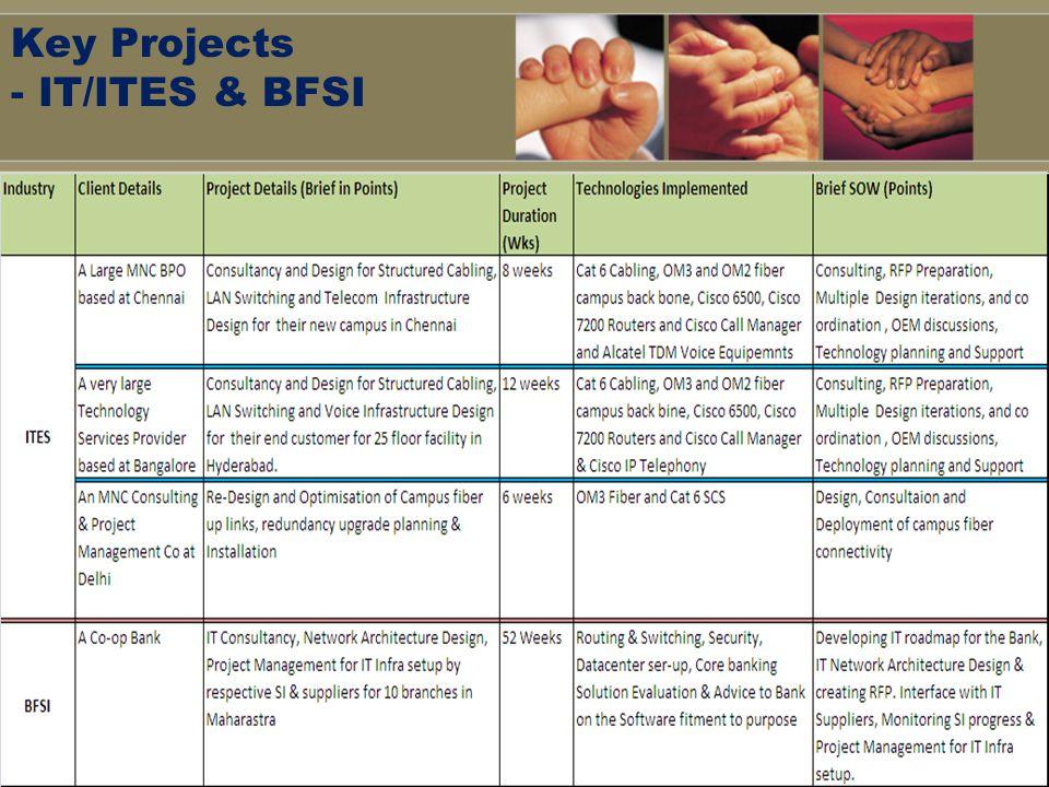 13 Key Projects - IT/ITES & BFSI
