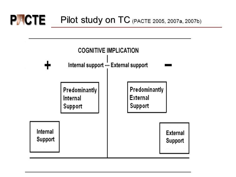 Pilot study on TC (PACTE 2005, 2007a, 2007b) Pilot study on TC (PACTE 2005, 2007a, 2007b)