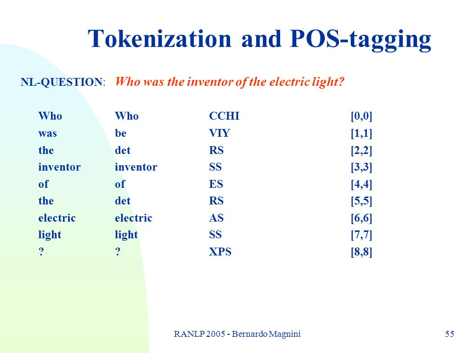 RANLP 2005 - Bernardo Magnini55 Tokenization and POS-tagging NL-QUESTION: Who was the inventor of the electric light? WhoWhoCCHI[0,0] wasbeVIY[1,1] th