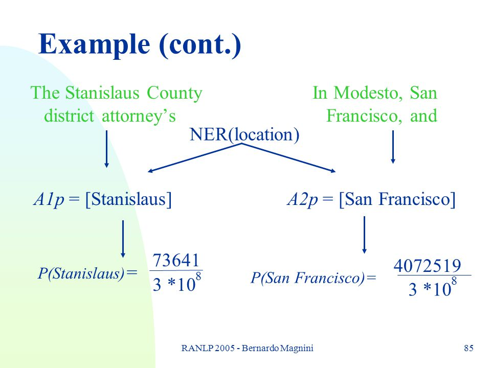 RANLP 2005 - Bernardo Magnini85 Example (cont.) The Stanislaus County district attorney's A1p = [ Stanislaus] In Modesto, San Francisco, and A2p = [ San Francisco] P(Stanislaus) = 73641 3 *10 8 P(San Francisco)= 4072519 3 *10 8 NER(location)