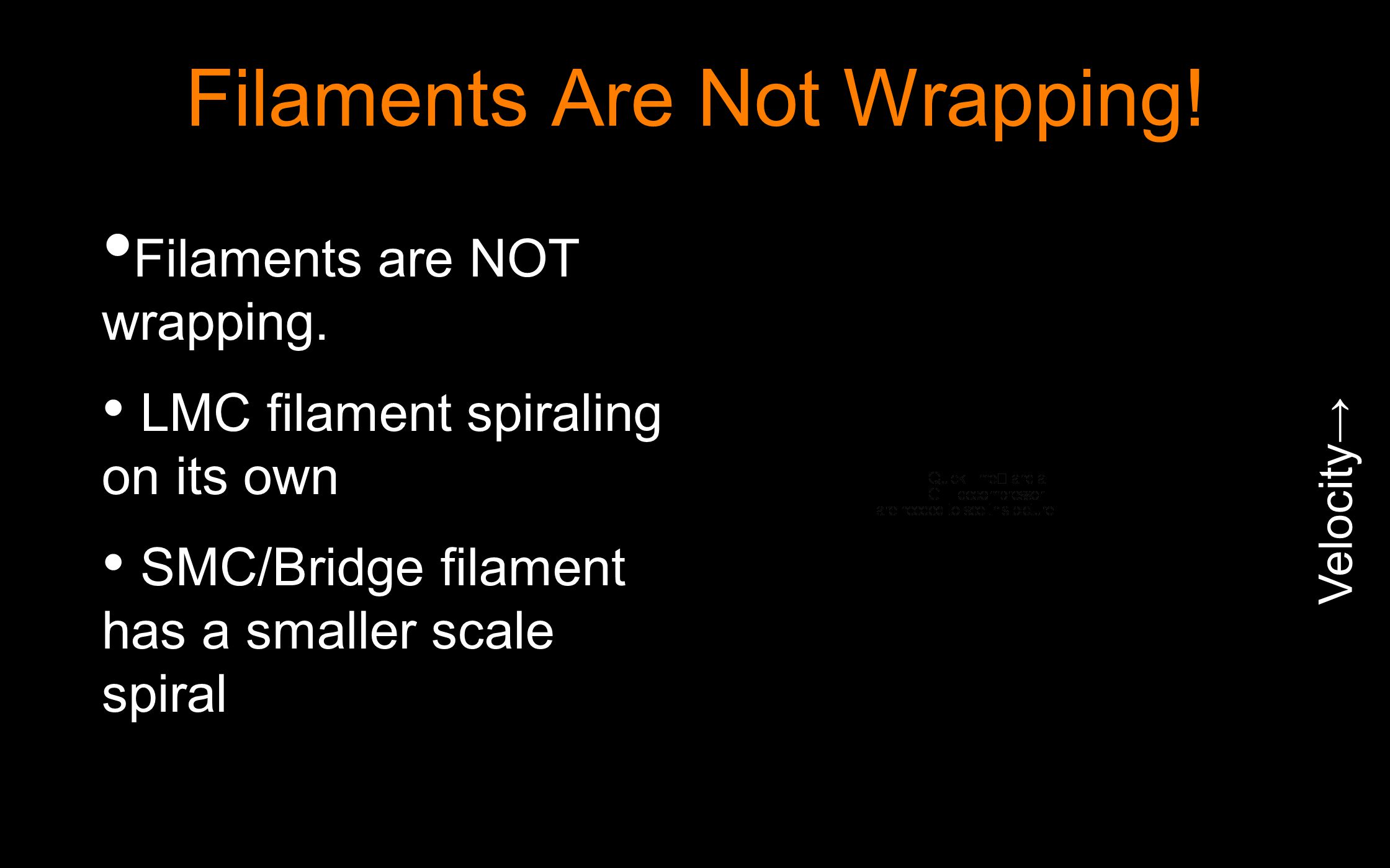 Filaments Are Not Wrapping. Filaments are NOT wrapping.