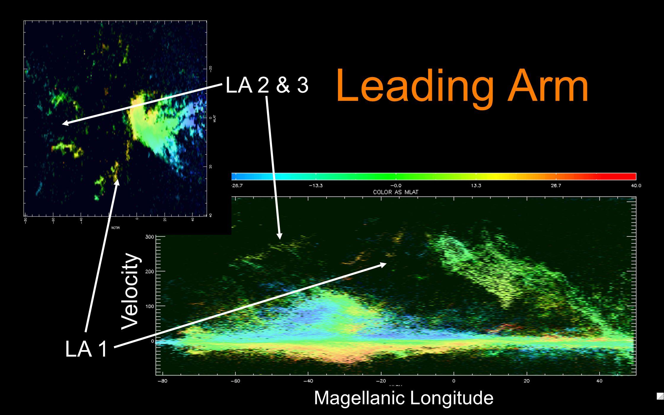 Leading Arm Magellanic Longitude Velocity LA 1 LA 2 & 3