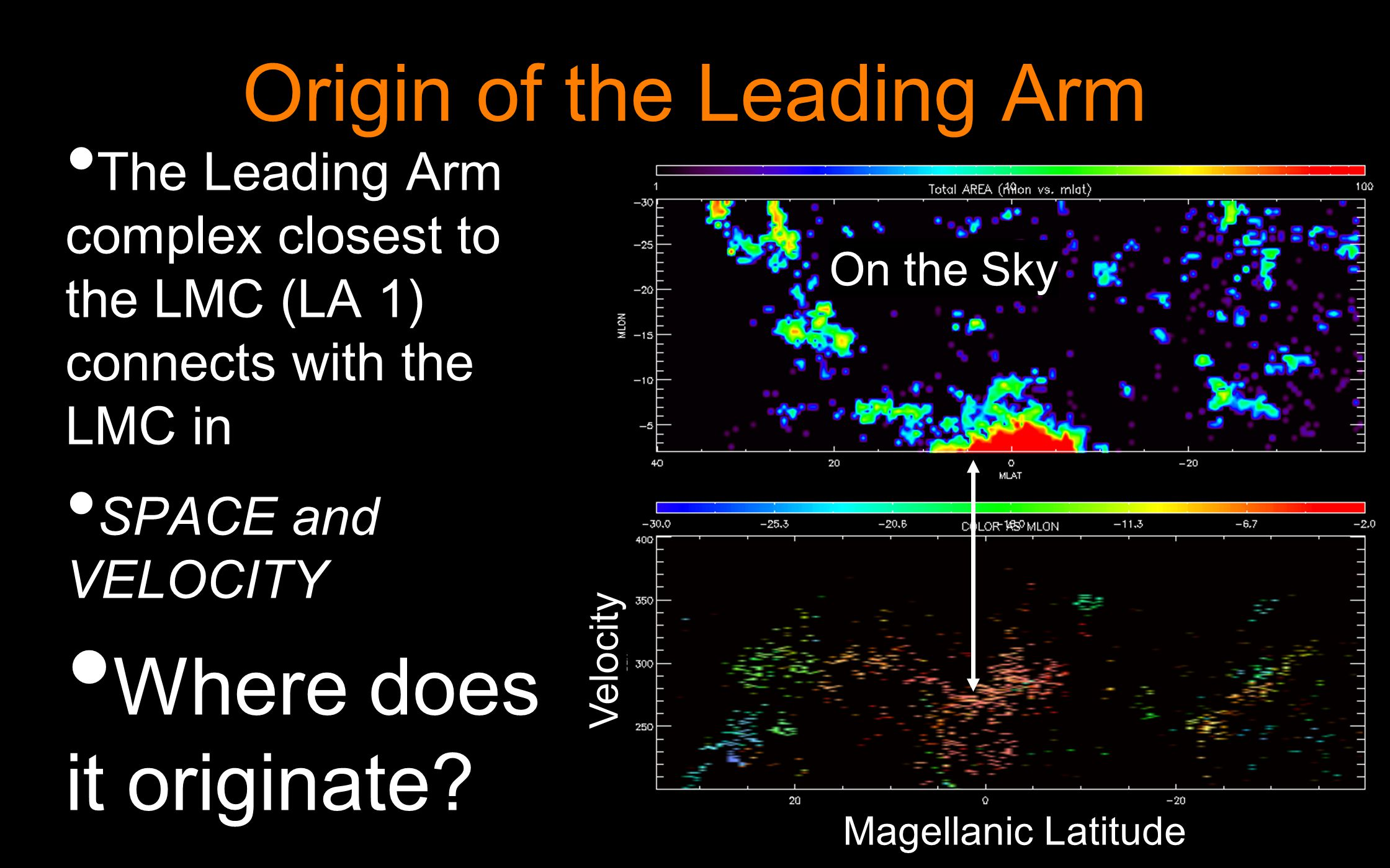 Origin of the Leading Arm The Leading Arm complex closest to the LMC (LA 1) connects with the LMC in SPACE and VELOCITY Where does it originate.