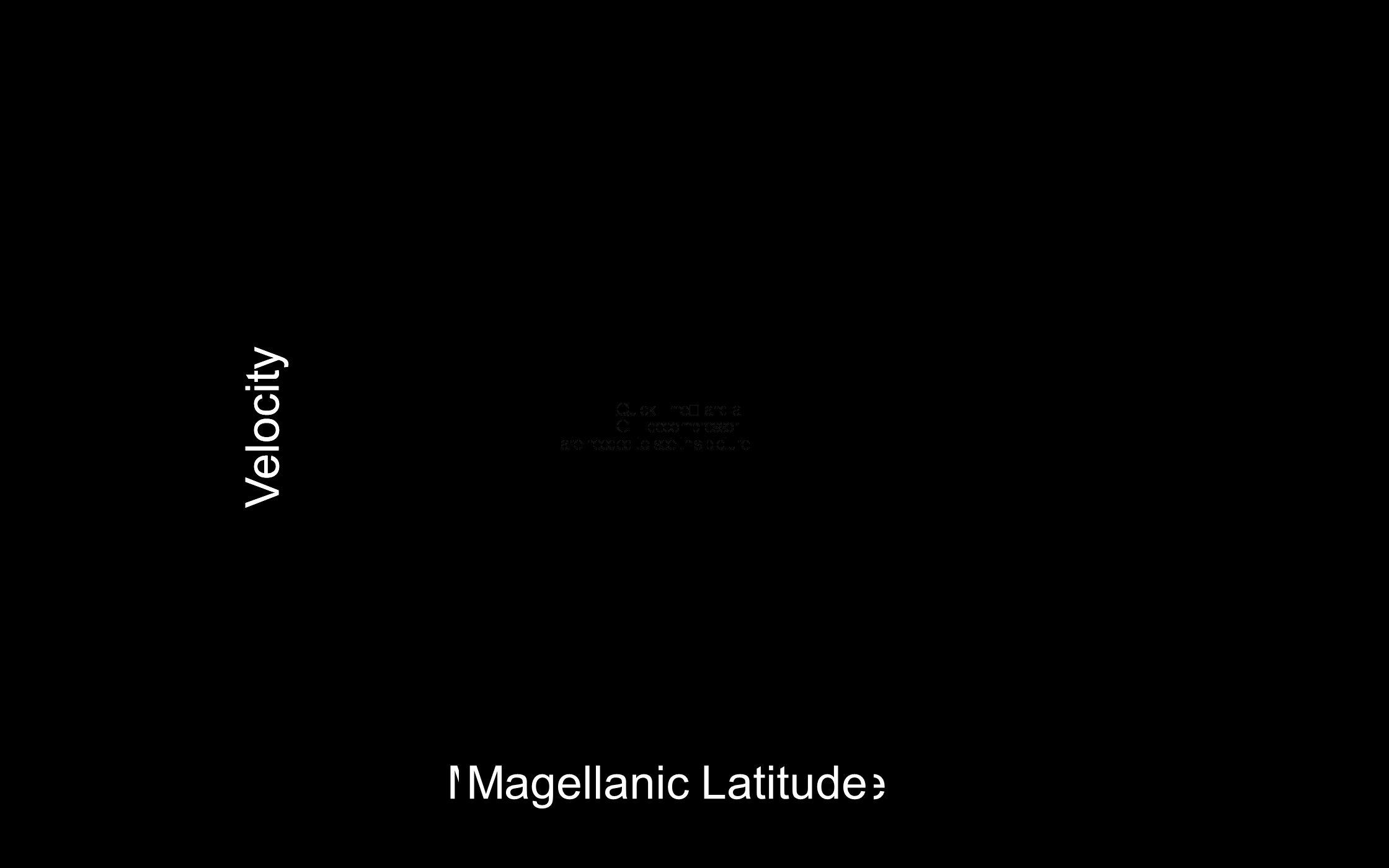 Magellanic Longitude Velocity Magellanic Latitude