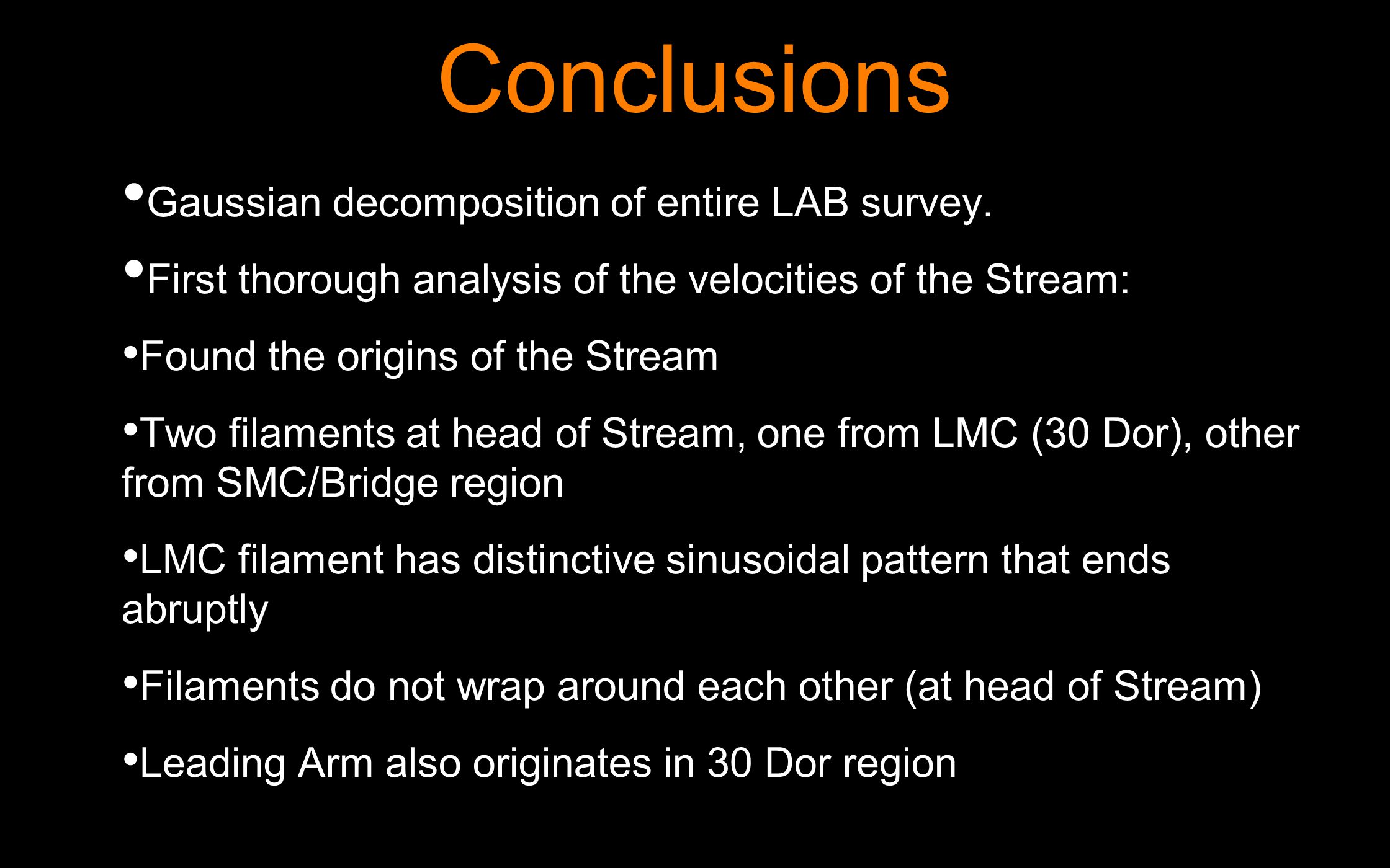 Conclusions Gaussian decomposition of entire LAB survey.