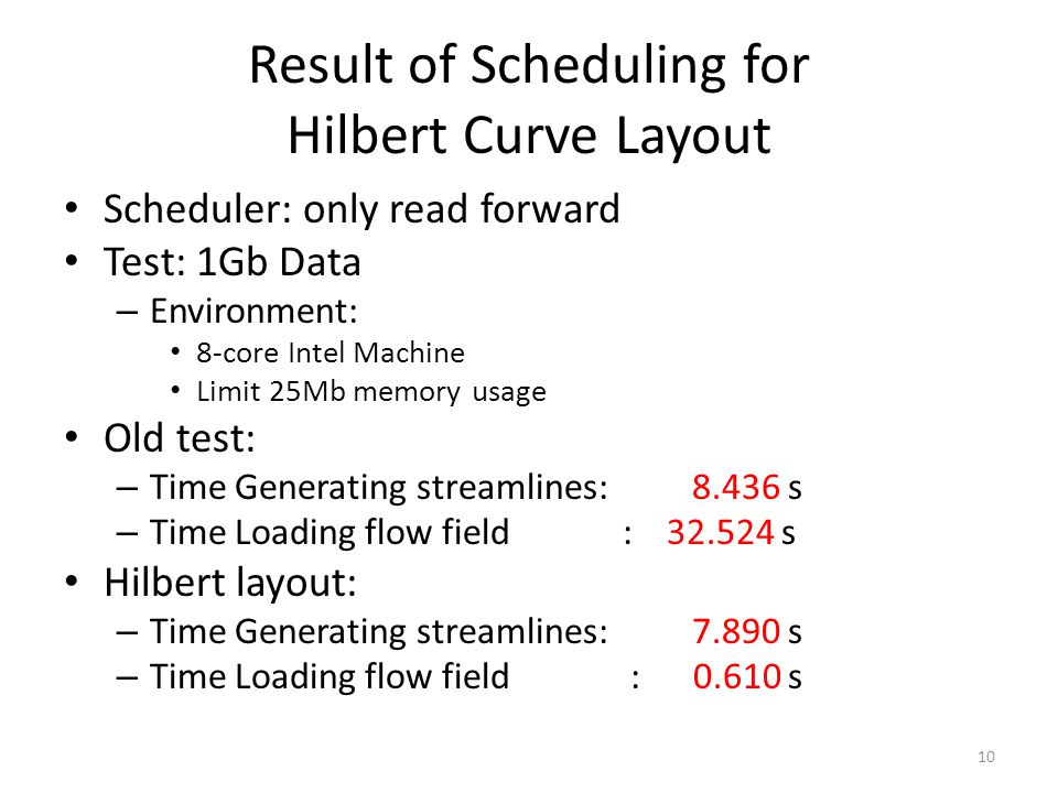 Result of Scheduling for Hilbert Curve Layout Scheduler: only read forward Test: 1Gb Data – Environment: 8-core Intel Machine Limit 25Mb memory usage Old test: – Time Generating streamlines: 8.436 s – Time Loading flow field : 32.524 s Hilbert layout: – Time Generating streamlines: 7.890 s – Time Loading flow field : 0.610 s 10