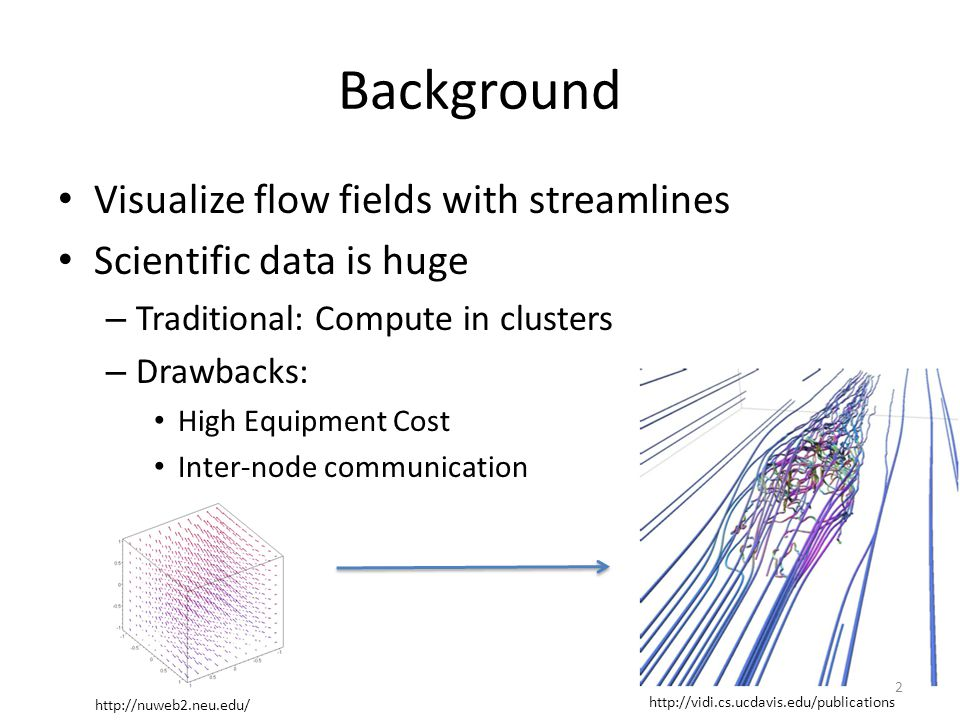Background Visualize flow fields with streamlines Scientific data is huge – Traditional: Compute in clusters – Drawbacks: High Equipment Cost Inter-node communication http://vidi.cs.ucdavis.edu/publications http://nuweb2.neu.edu/ 2