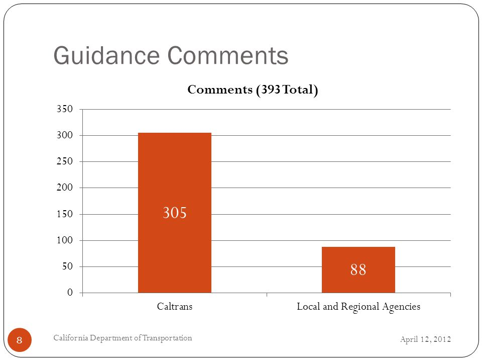 Guidance Comments April 12, 2012 California Department of Transportation 8